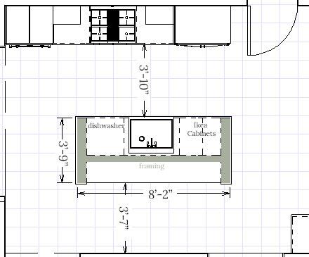 How To Create A Custom Ikea Kitchen Island House With Home