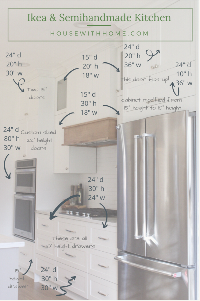 A Comprehensive List Of The Sizes Our Kitchen S Ikea Cabinets House With Home