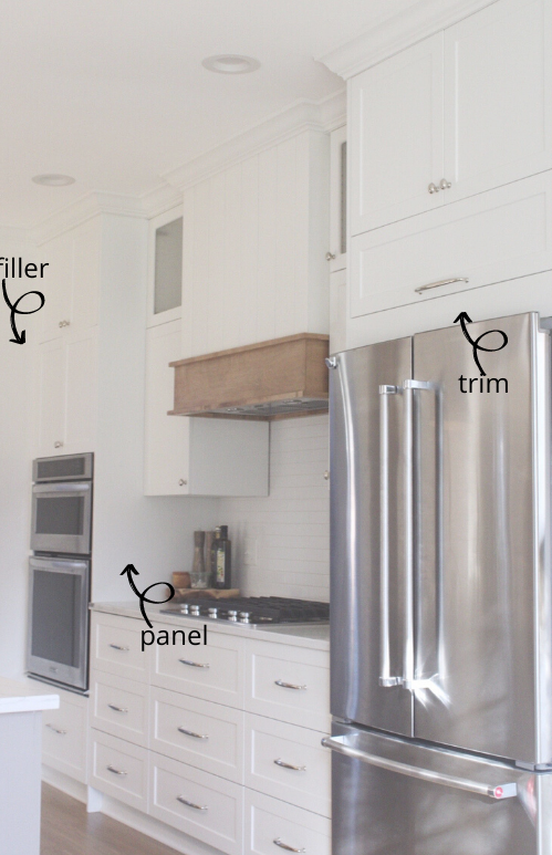 How To Use Filler Panels With Your Ikea Cabinets House With Home